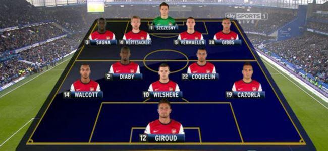 Arsenal'i yakından tanıyalım