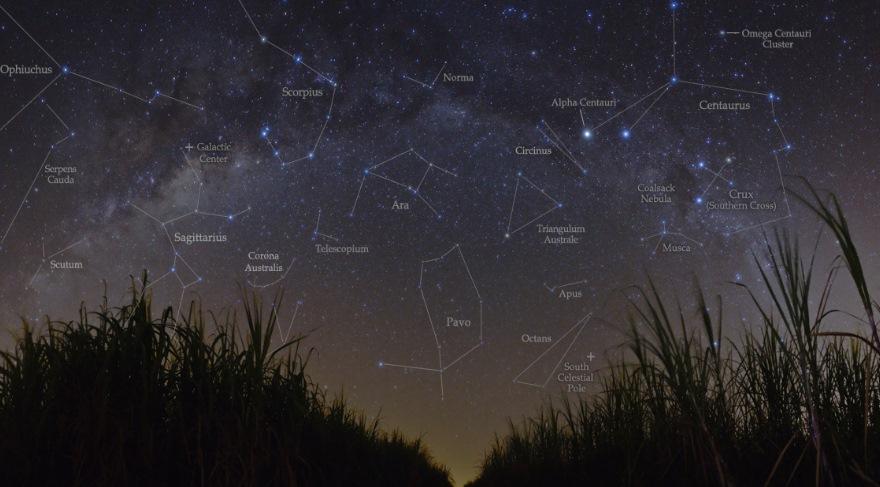 Photo of NASA astrolojiyle dalga geçti!