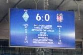 Beşiktaş Şampiyonlar Ligi'ne veda etti