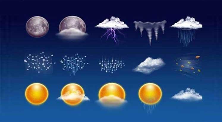 Photo of 3 Şubat 2020 hava durumu