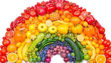 Photo of Tarım Dairesi gıda denetim sonuçlarını açıkladı