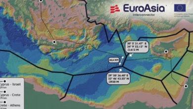 Photo of EuroAsia projesi için kapı açıldı