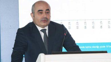Photo of TC. Merkez Bankası enflasyon tahminini düşürdü