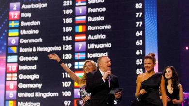 Photo of Macaristan 'fazla eş cinsel bulduğu için' Eurovision'dan çekildi