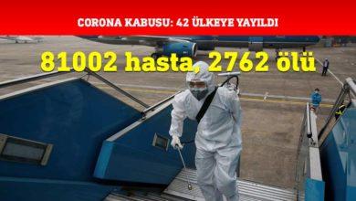 Photo of Corona virüsü tehlikesi devam ediyor: 81002 hasta, 2762 ölü