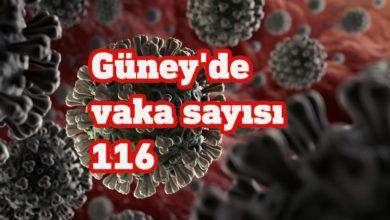 Photo of Güney'de 21 yeni vaka daha!