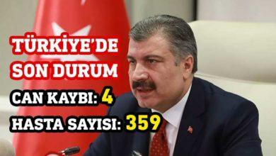 Photo of Sağlık Bakanı Koca: Toplam kaybımız 4 oldu, hasta sayımız 359'a ulaştı
