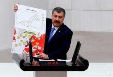 Photo of TC Sağlık Bakanı: Türkiye'de koronavirüsten ölenlerin sayısı 3'e yükseldi