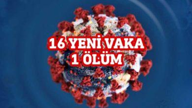 Photo of Güney'de 16 yeni vaka 1 ölüm