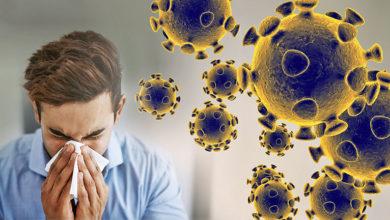 Photo of COVID-19 (Koronavirüs) Enfeksiyonu ile İlgili Sıkça Sorulan Sorular