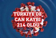 Photo of Türkiye'de vaka sayısı da 13 bin 531'e yükseldi