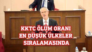Photo of Hasipoğlu: Süreç hükümetin önlemleri sayesinde başarıyla atlatıldı