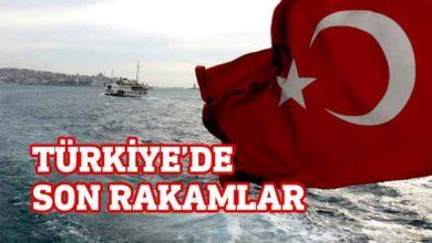 Photo of Türkiye Sağlık Bakanı Fahrettin Koca son rakamları açıkladı