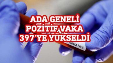 Photo of Güneyde 58 yeni vaka 1 can kaybı