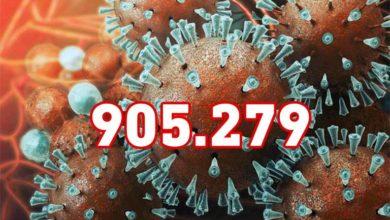 Photo of Dünyada koronavirüs vaka sayısı 900 bini geçti