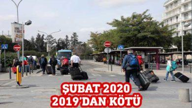 Photo of Güneyde Kovid-19 öncesi turizm gelirleri de düştü