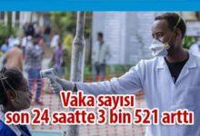 Photo of Afrika'da Kovid-19 vaka sayısı 115 bini aştı