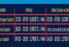 Photo of Elektrikte yaz tarifesi dönemi yarın başlıyor
