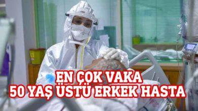 Photo of Türkiye'nin ilk bilimsel koronavirüs raporu yayımlandı