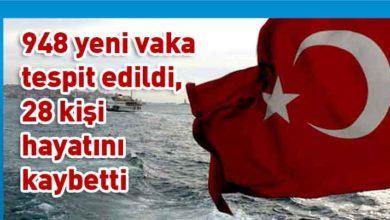 Photo of Türkiye'de virüsü yenen hasta sayısı 122 bine yaklaştı