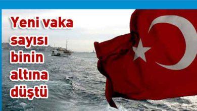 Photo of Türkiye'de koronavirüsten ölenlerin sayısı 26 oldu