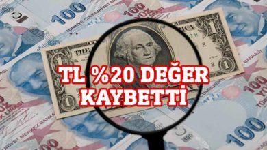 Photo of Dolar 7,19 seviyesini gördü
