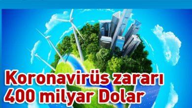 Photo of Enerji piyasalarında tarihin en büyük düşüşü yaşandı