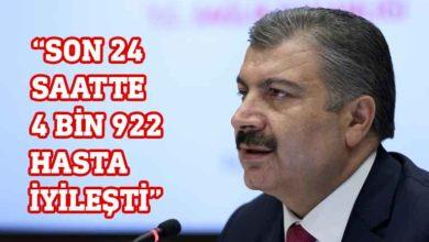 Photo of Türkiye'de 1 Mayıs'ta koronavirüsten ölenlerin sayısı 84 artarak 3 bin 258'e yükseldi
