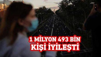 Photo of Dünya genelinde Kovid-19 bulaşan kişi sayısı 4 milyon 181 bini geçti
