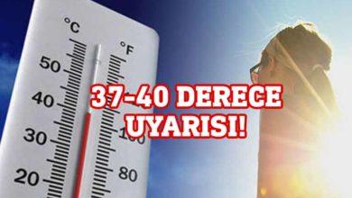 Photo of Sıcaklık mevsim normallerinin 8-10 derece üzerinde