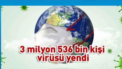 Photo of Dünyada Kovid-19'a yakalanan kişi sayısı 7 milyon 199 bine ulaştı
