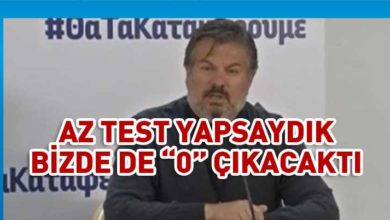 Photo of Leontios Kostrikis: 6 bin test sayısı yetersiz