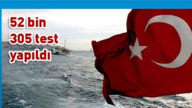 Photo of Türkiye'de 24 can kaybı, 867 yeni vaka