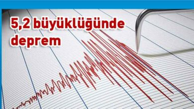 Photo of Marmaris'te korkutan deprem