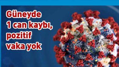 Photo of Kıbrıs Rum Sağlık Bakanlığı bugün 2054 test yaptı