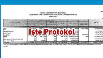 Photo of Madde madde mali işbirliği anlaşması