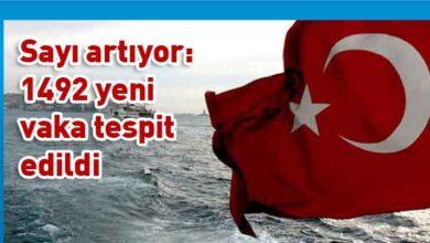 Photo of Türkiye'de koronavirüs nedeniyle 24 kişi hayatını kaybetti