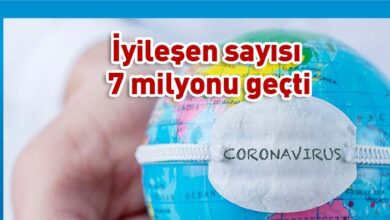 Photo of Covid-19 vaka sayısı da 12 milyon 170 bin'i geçti