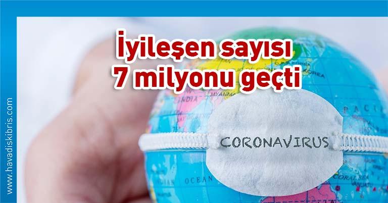 Covid-19 vaka sayısı