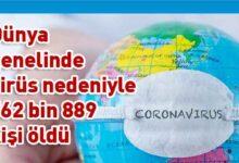Photo of Dünya genelinde Kovid-19 tespit edilen kişi sayısı 12 milyon 630 bini geçti