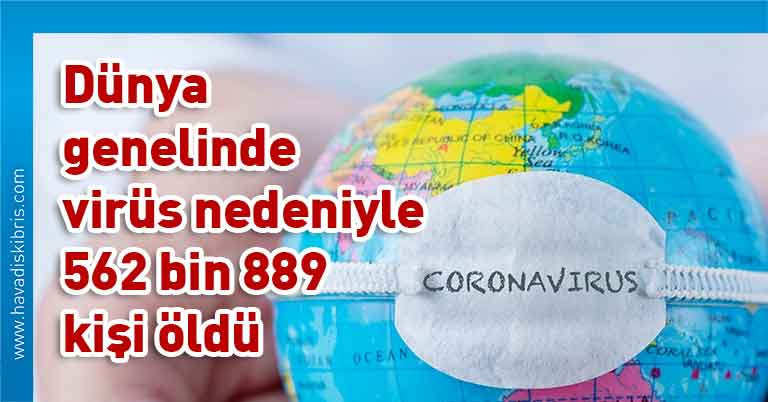 koronavirüs, korona virüs, coronavirus, corona virüs, COVID-19, test, vaka, pozitif, karantina, pandemi, vaka sayısı, test sayısı, PCR, yeni tip koronavirüs, salgın, negatif, dünya