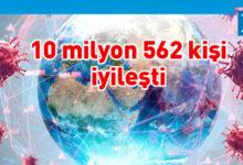 Photo of Dünya geneli covid-19 vaka sayısı 17 milyonu aştı