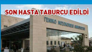 Photo of Güney Kıbrıs'ta son hasta taburcu edildi