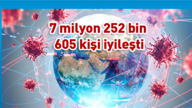 Photo of Dünyada vaka sayısı 12 milyon 431 bin 795