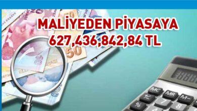 Photo of Maliye'den Haziran'da 627 milyon, 436 bin, 842 TL ödeme