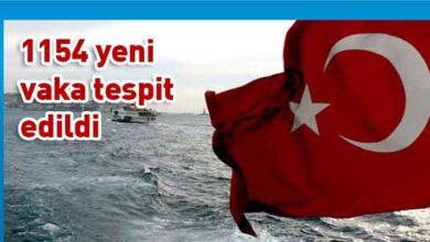 Photo of Türkiye'de koronavirüs nedeniyle 20 kişi hayatını kaybetti