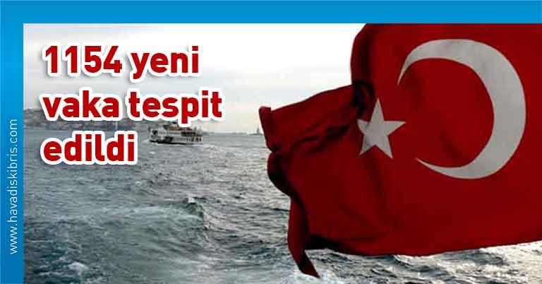 Türkiye, vaka, ölüm, test, covid 19, koronavirüs
