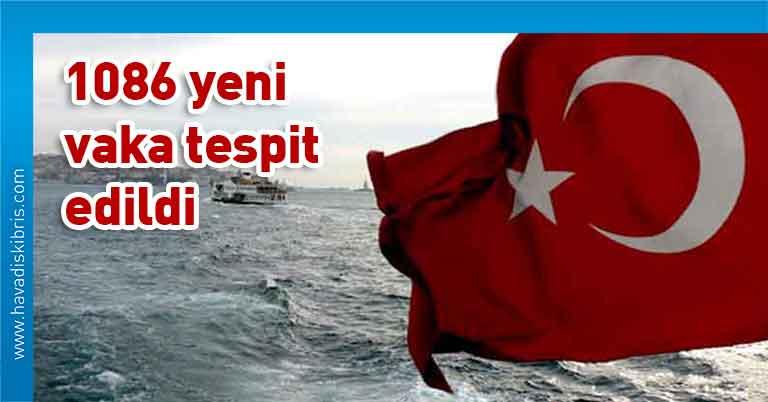 Türkiye Sağlık Bakanı Fahrettin Koca, Türkiye, koronavirüs, korona virüs, coronavirus, corona virüs, COVID-19, test, vaka, pozitif, karantina, pandemi, vaka sayısı, test sayısı, PCR, yeni tip koronavirüs, salgın, negatif, KKTC, Kuzey Kıbrıs