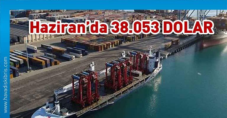 Türkiye güney kıbrıs ihracat