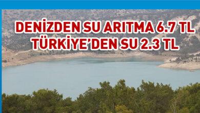 Photo of Türkiye'den su akışı Ağustos'ta başlayacak